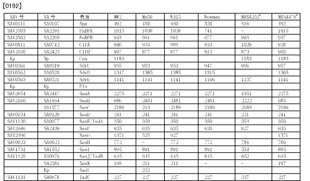Figure CN103037885BD00351