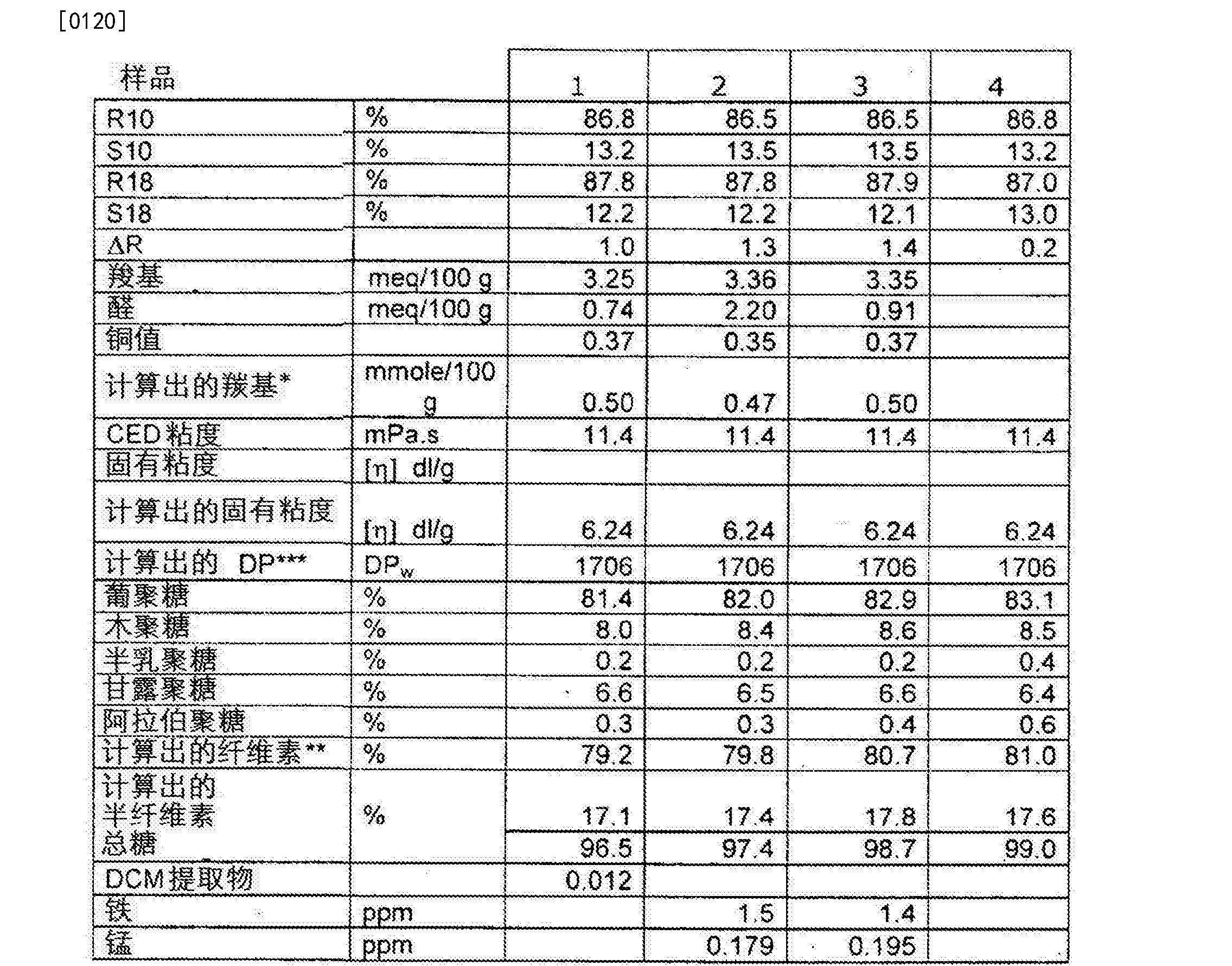 Figure CN103703184BD00131