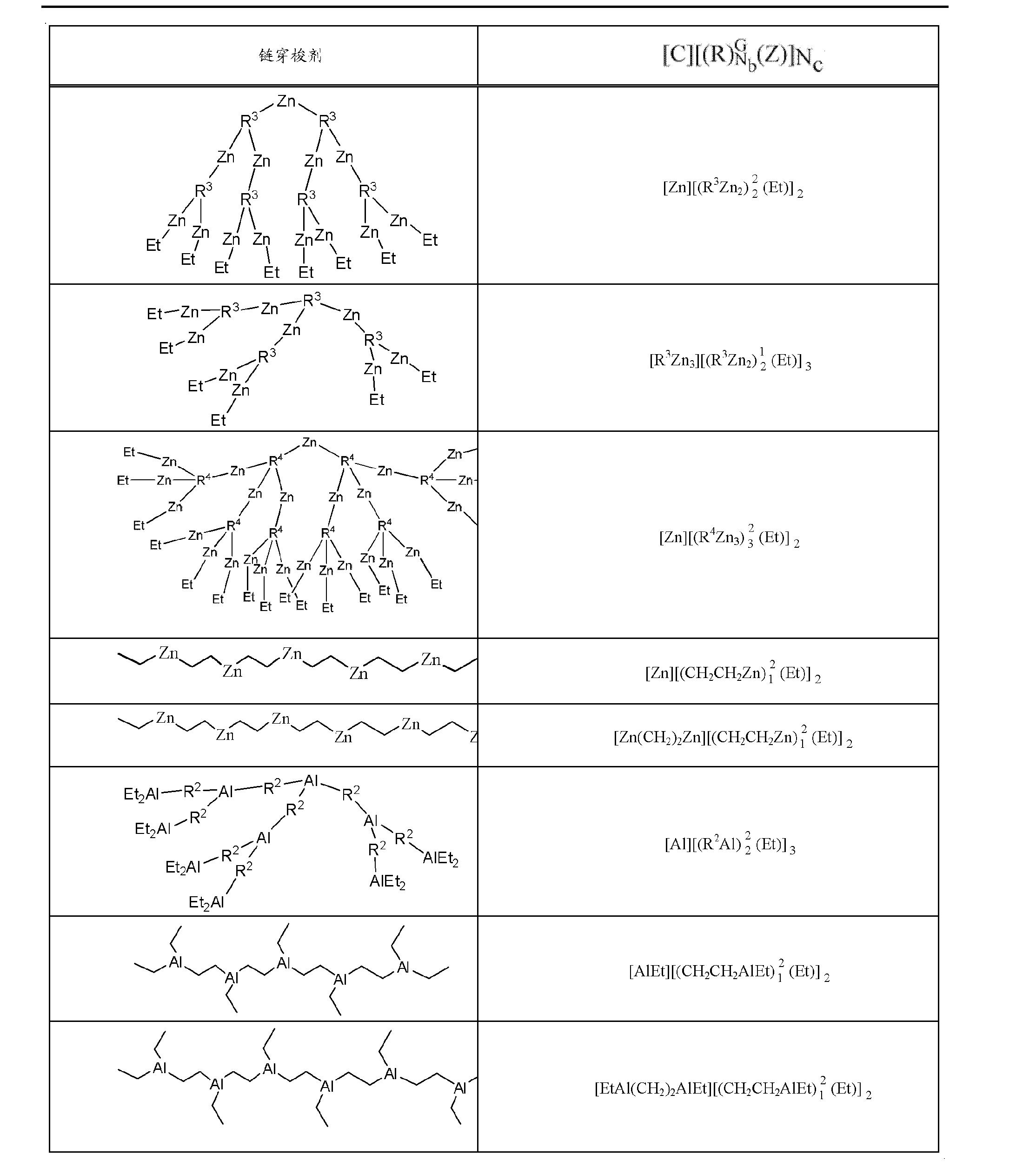 Figure CN102498133BD00151