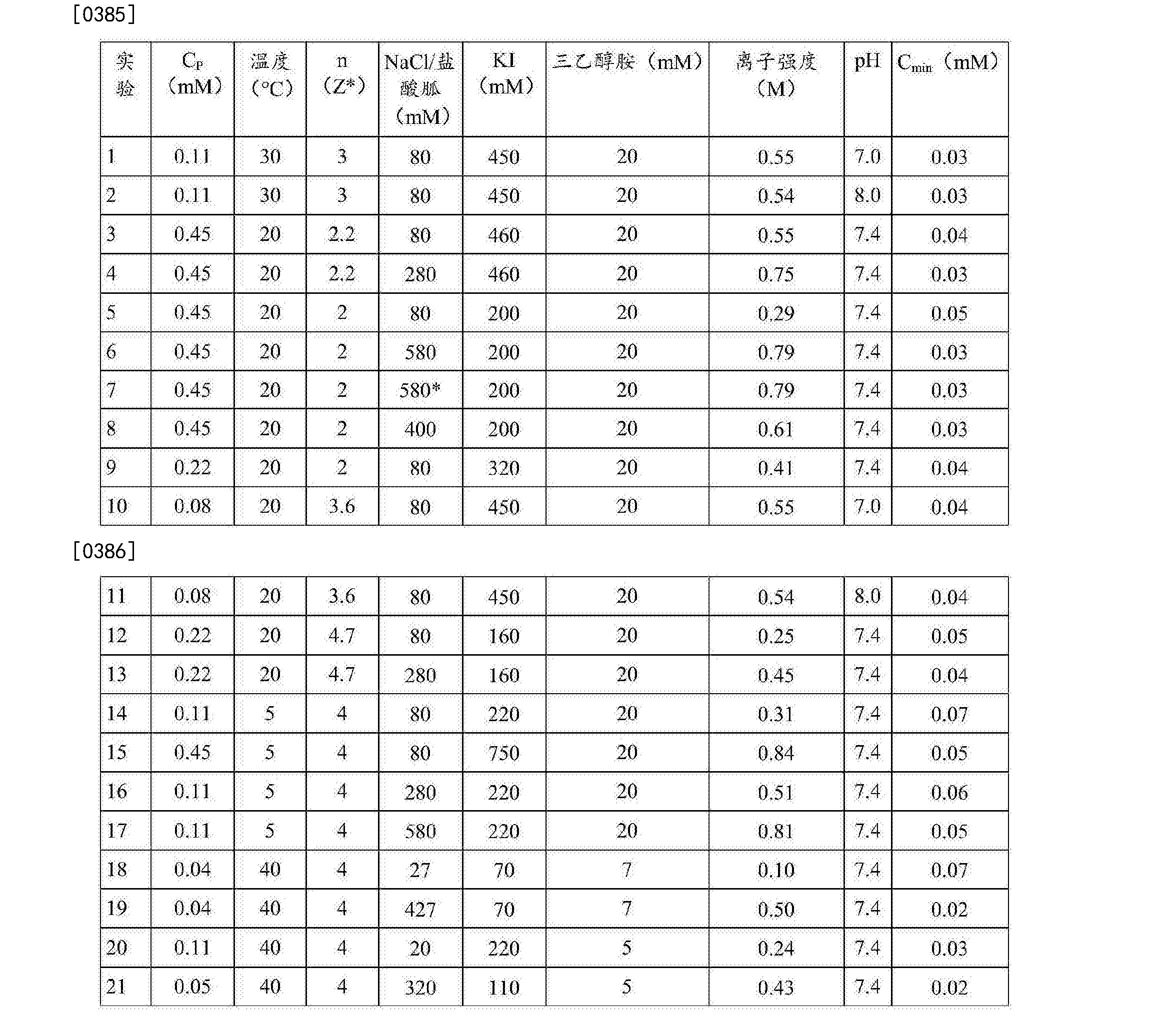 Figure CN106068127AD00291