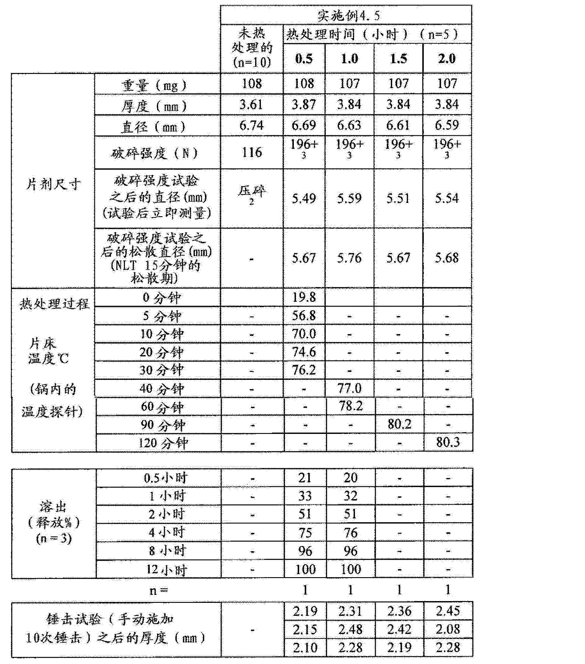 Figure CN102657630AD00591