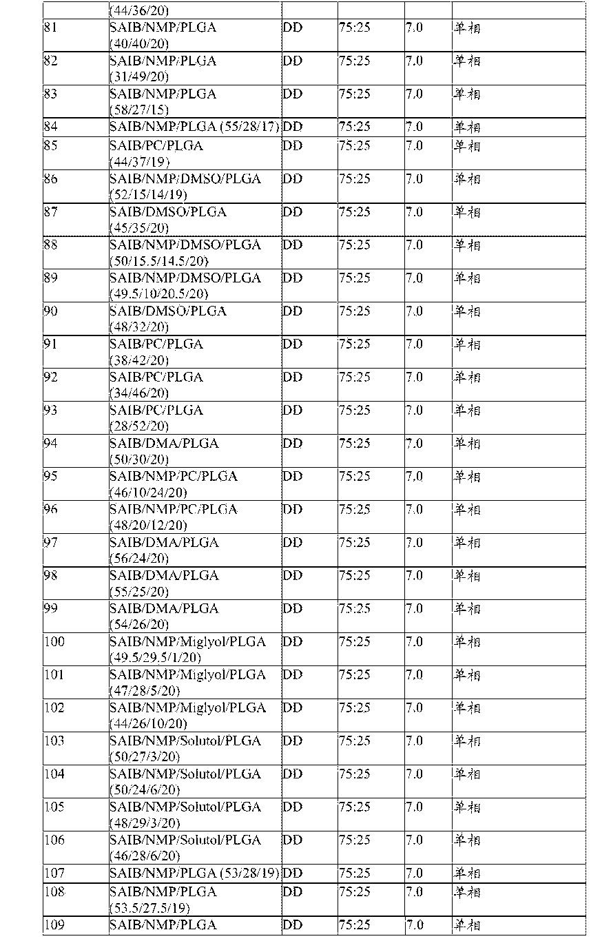 Figure CN105163719AD00621