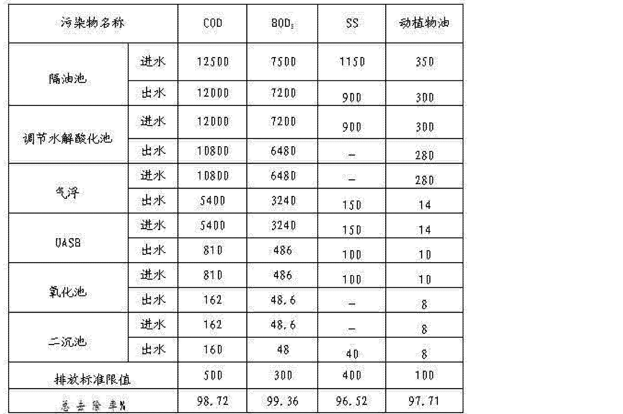 Figure CN103613245AD00051