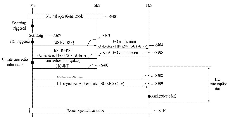 Figure R1020080111615