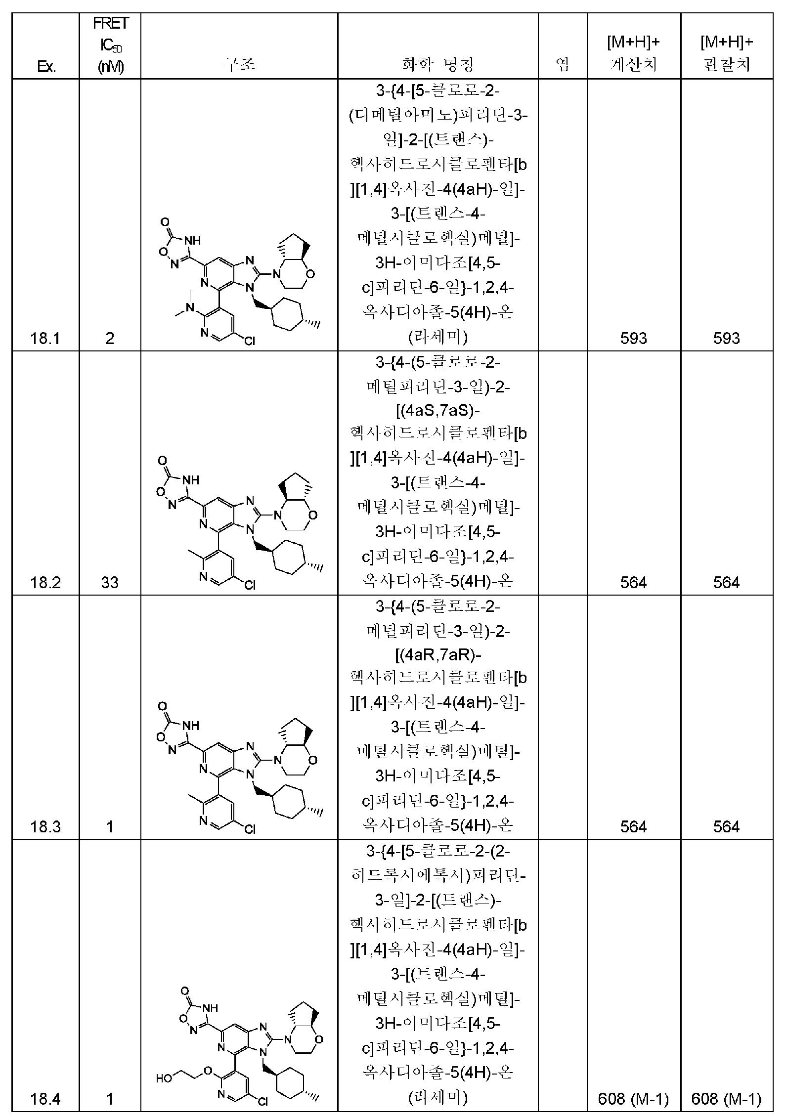 Figure pct00519