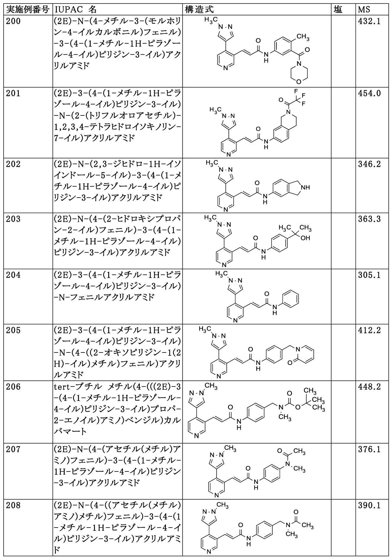 WO2015159938A1 - 複素環化合物 ...