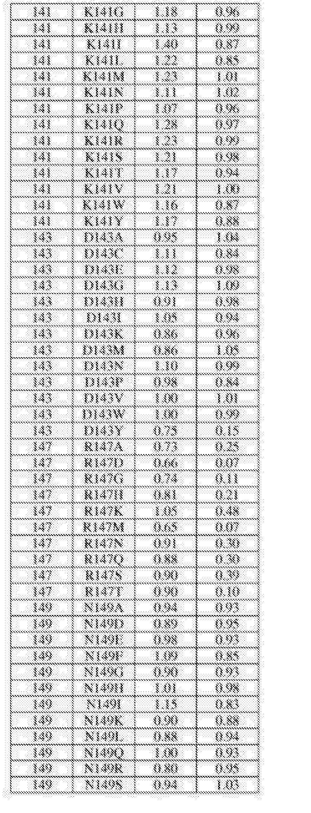 Figure CN105483099AD01961