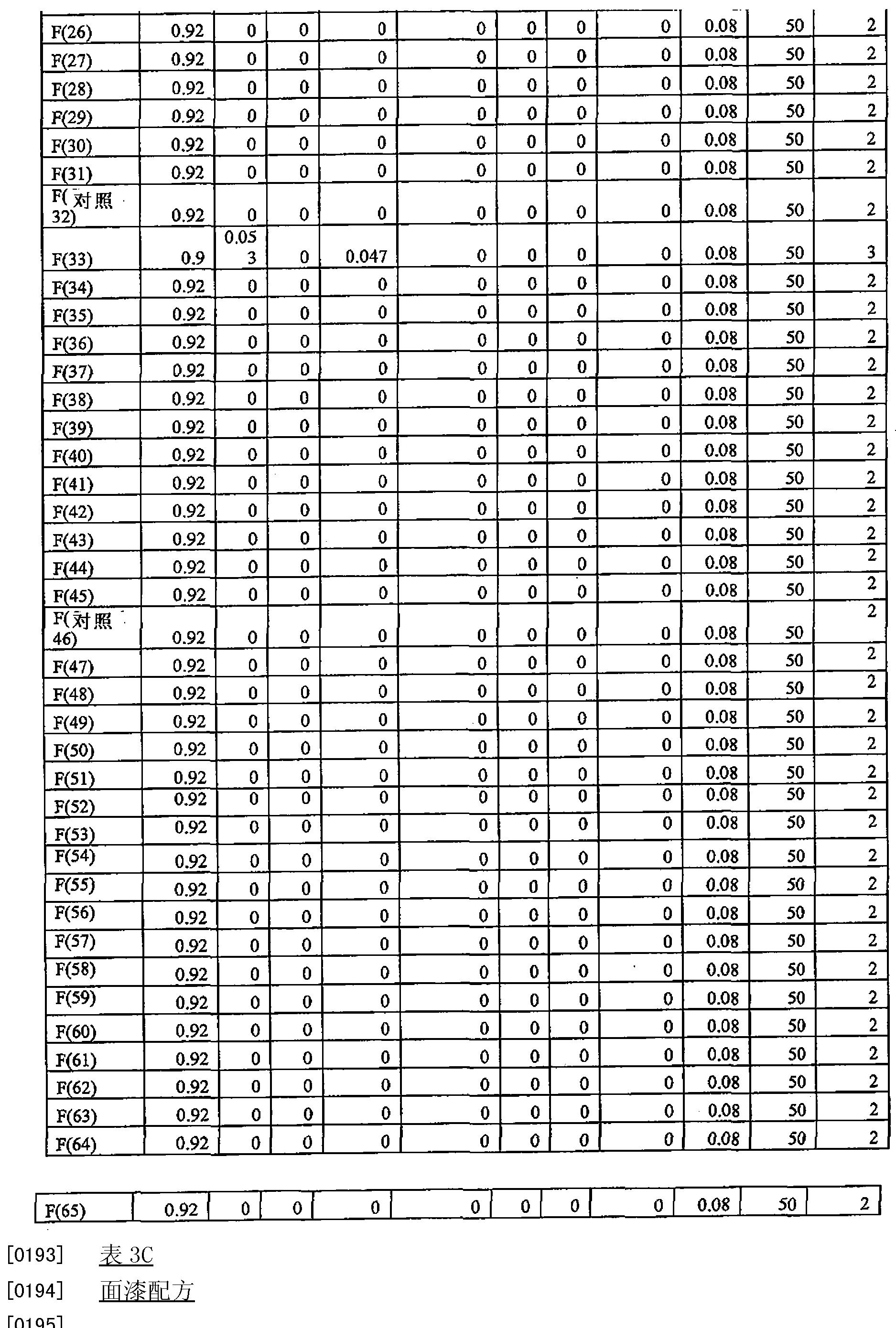 Figure CN102216384BD00251