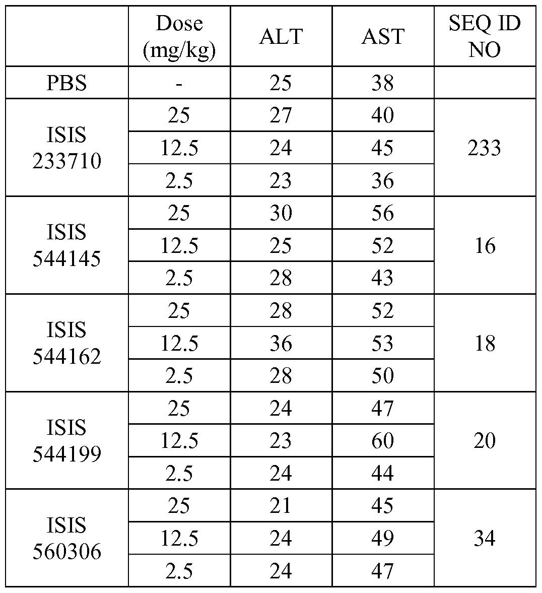 Figure imgf000215_0001