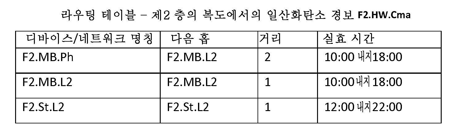 Figure 112017020464211-pct00011