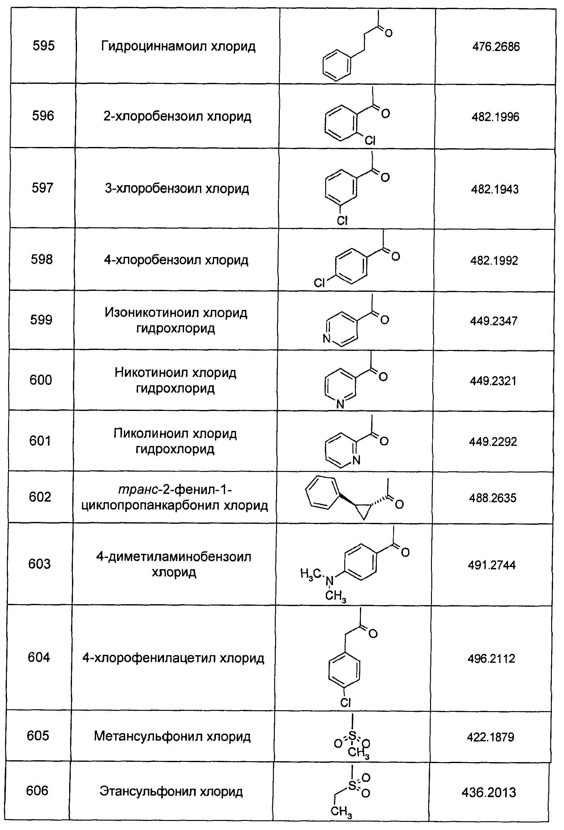 Figure 00000349