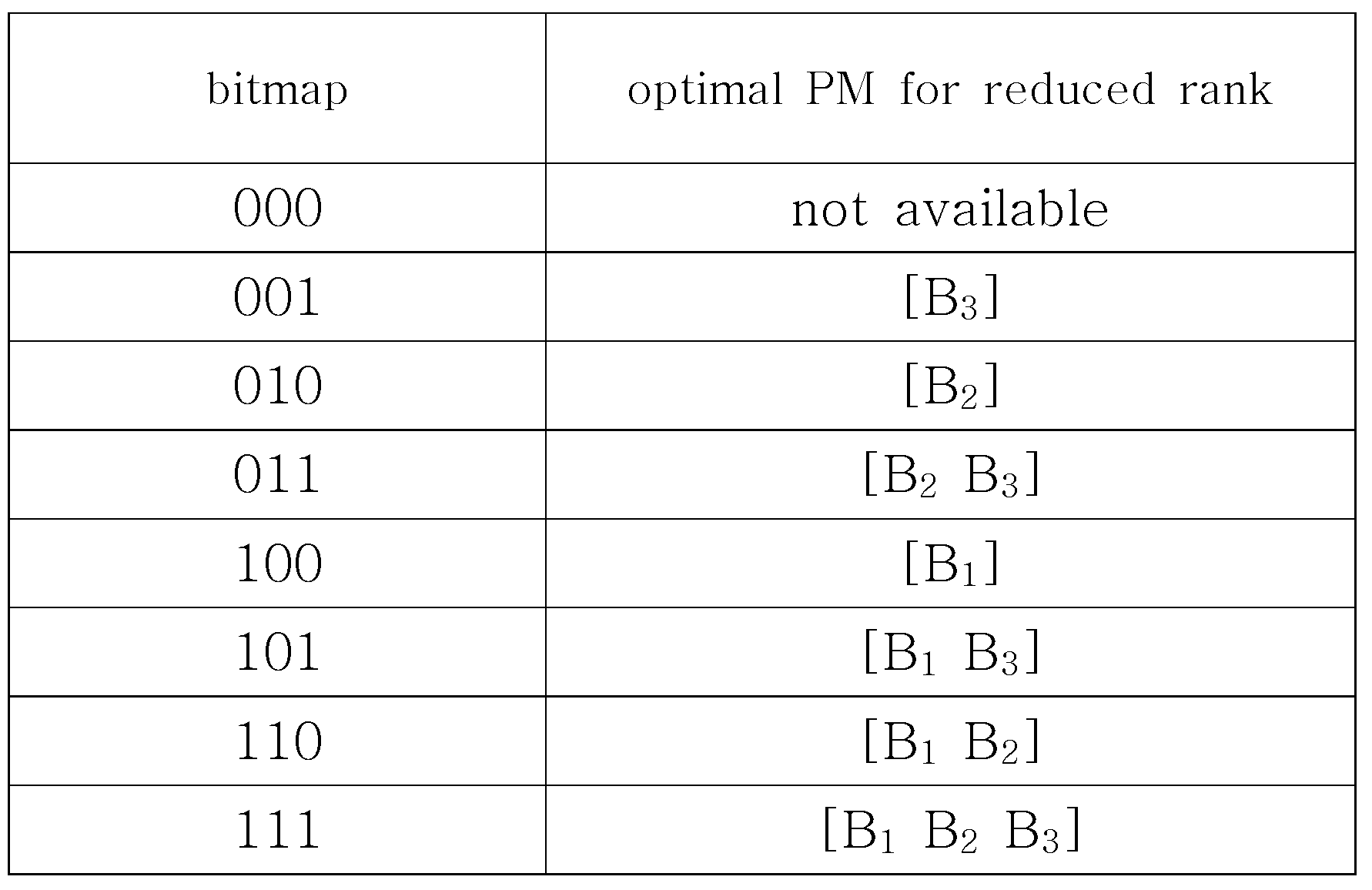Figure 112016118617566-pat00023