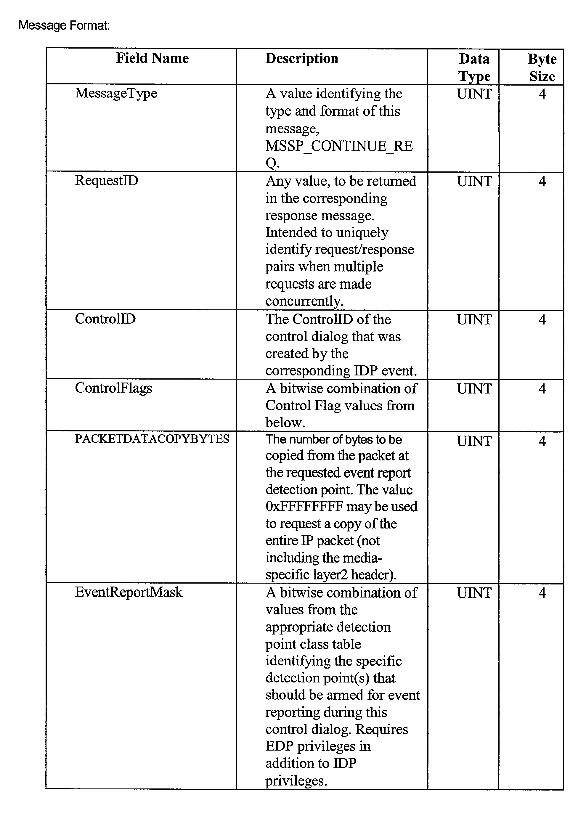 Figure US20030177283A1-20030918-P00031