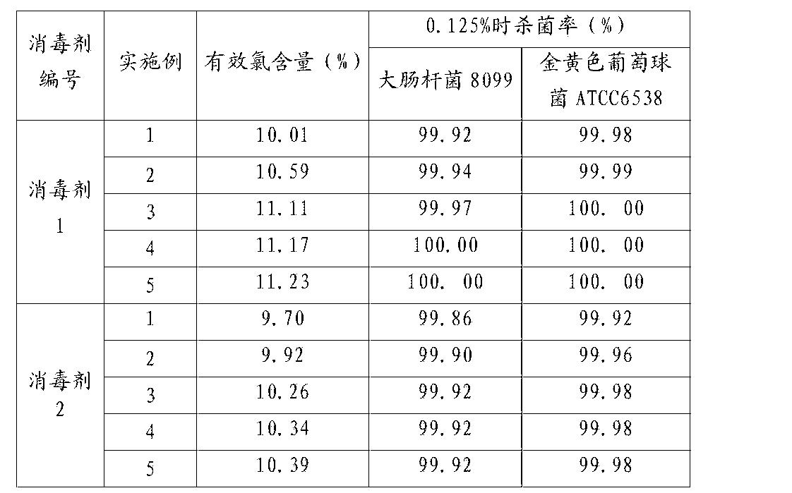 Figure CN105360162AD00081