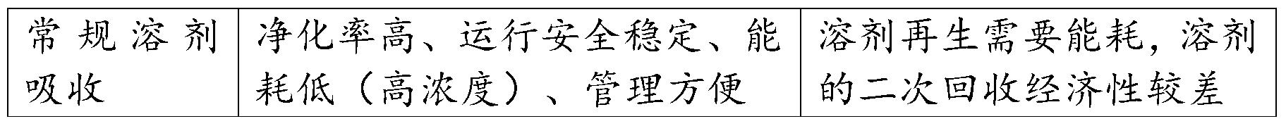Figure PCTCN2015081356-appb-000002