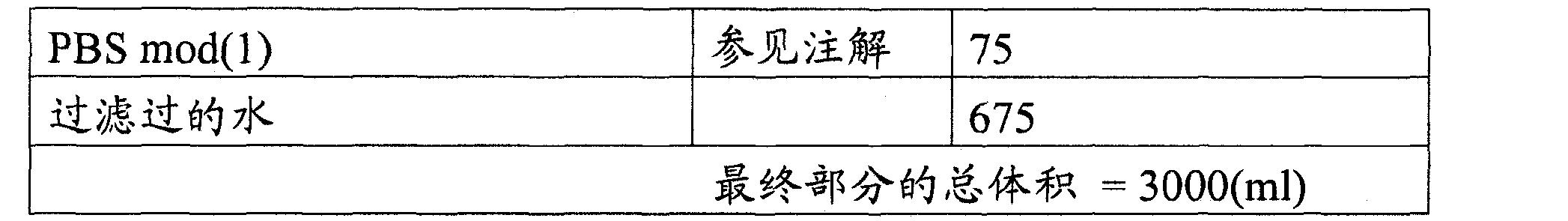 Figure CN102099052AD00292