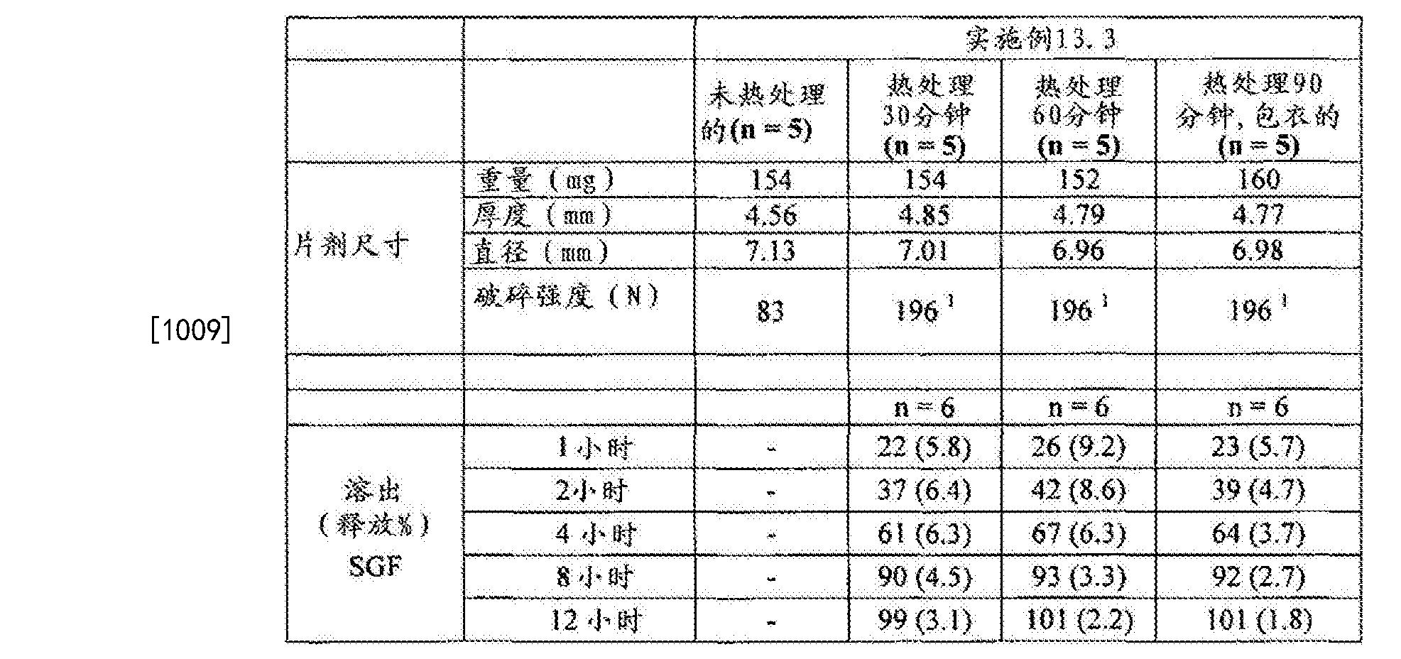 Figure CN102688241BD00861