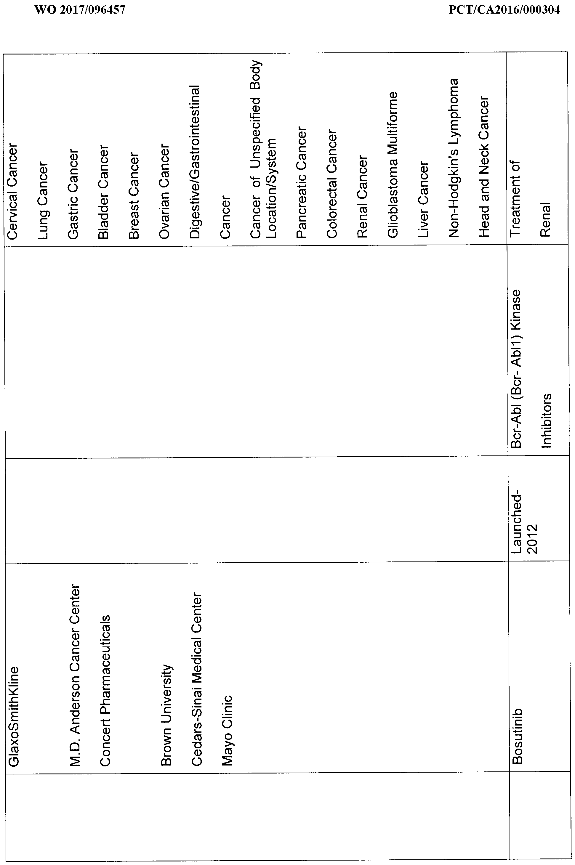 WO2017096457A1 - Gene signature of residual risk following endocrine