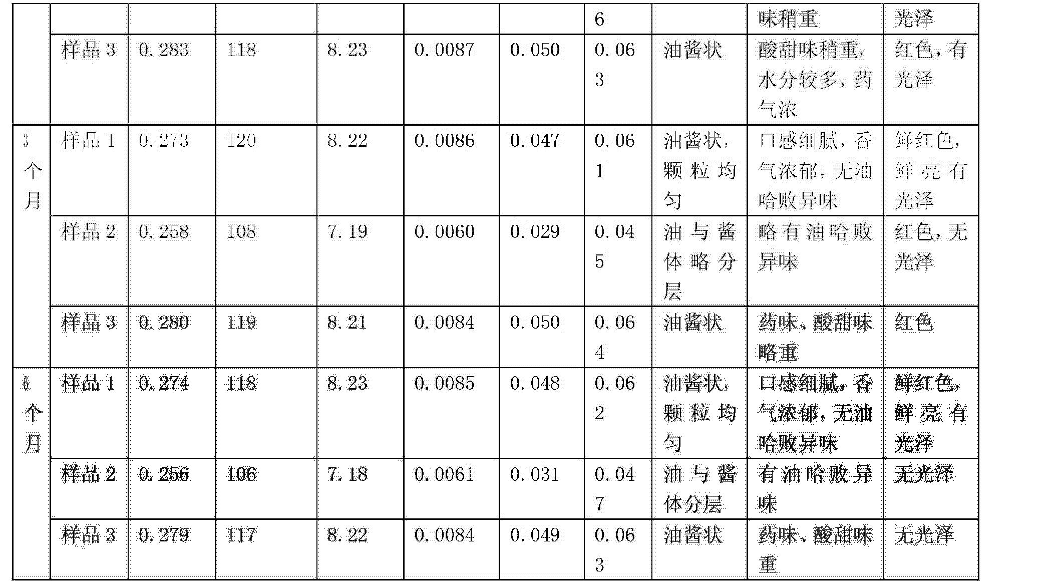 Figure CN103099191AD00061