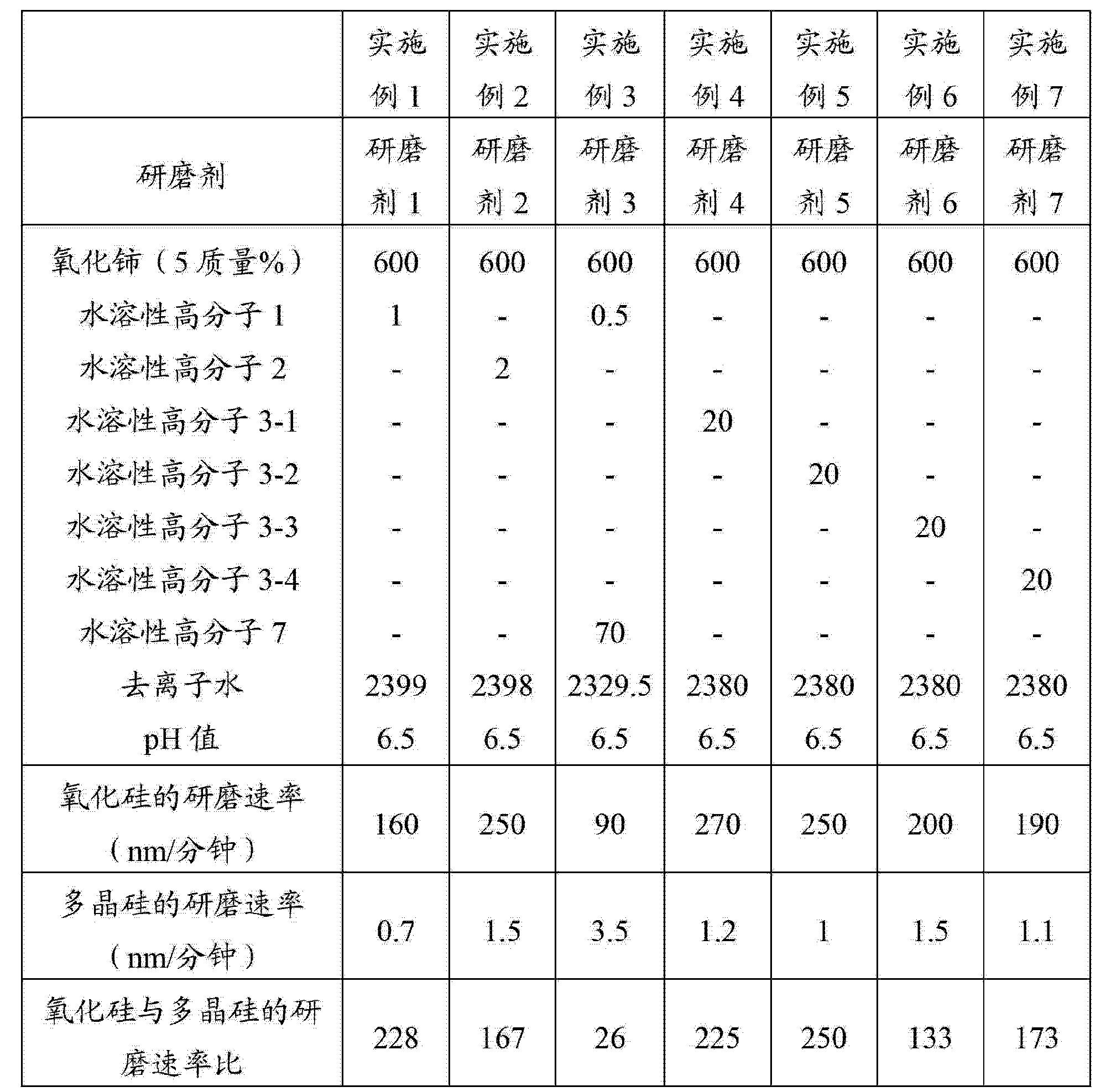 Figure CN102965025BD00211