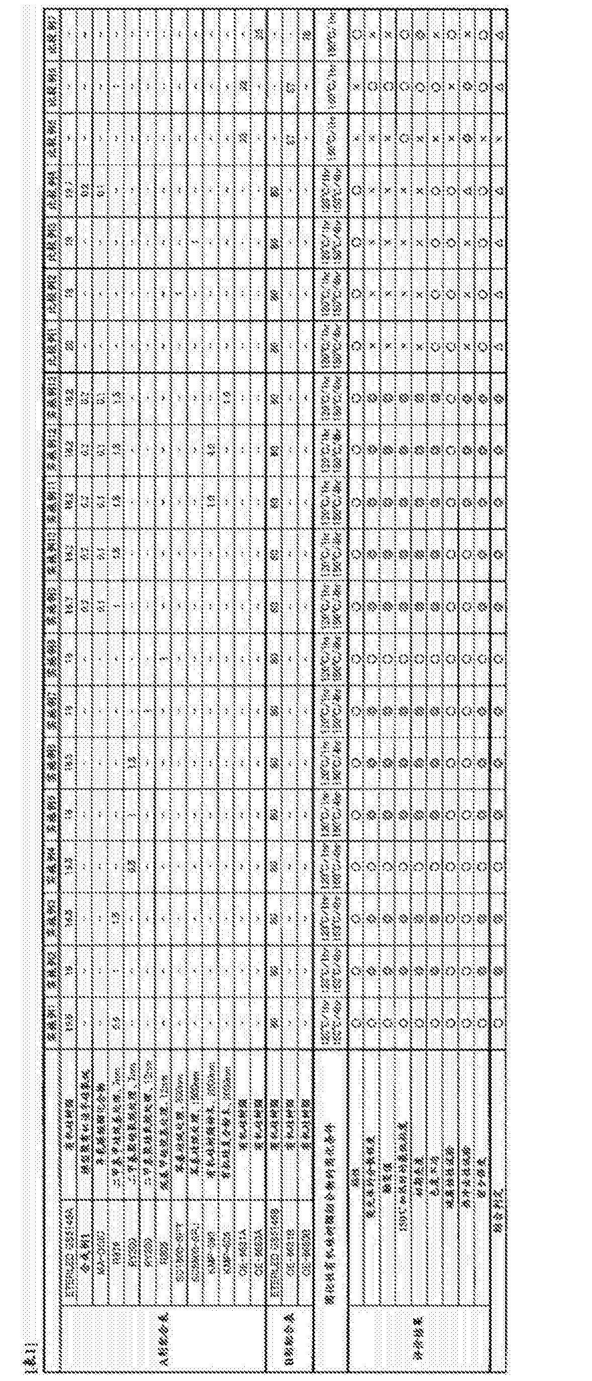Figure CN106715593AD00421