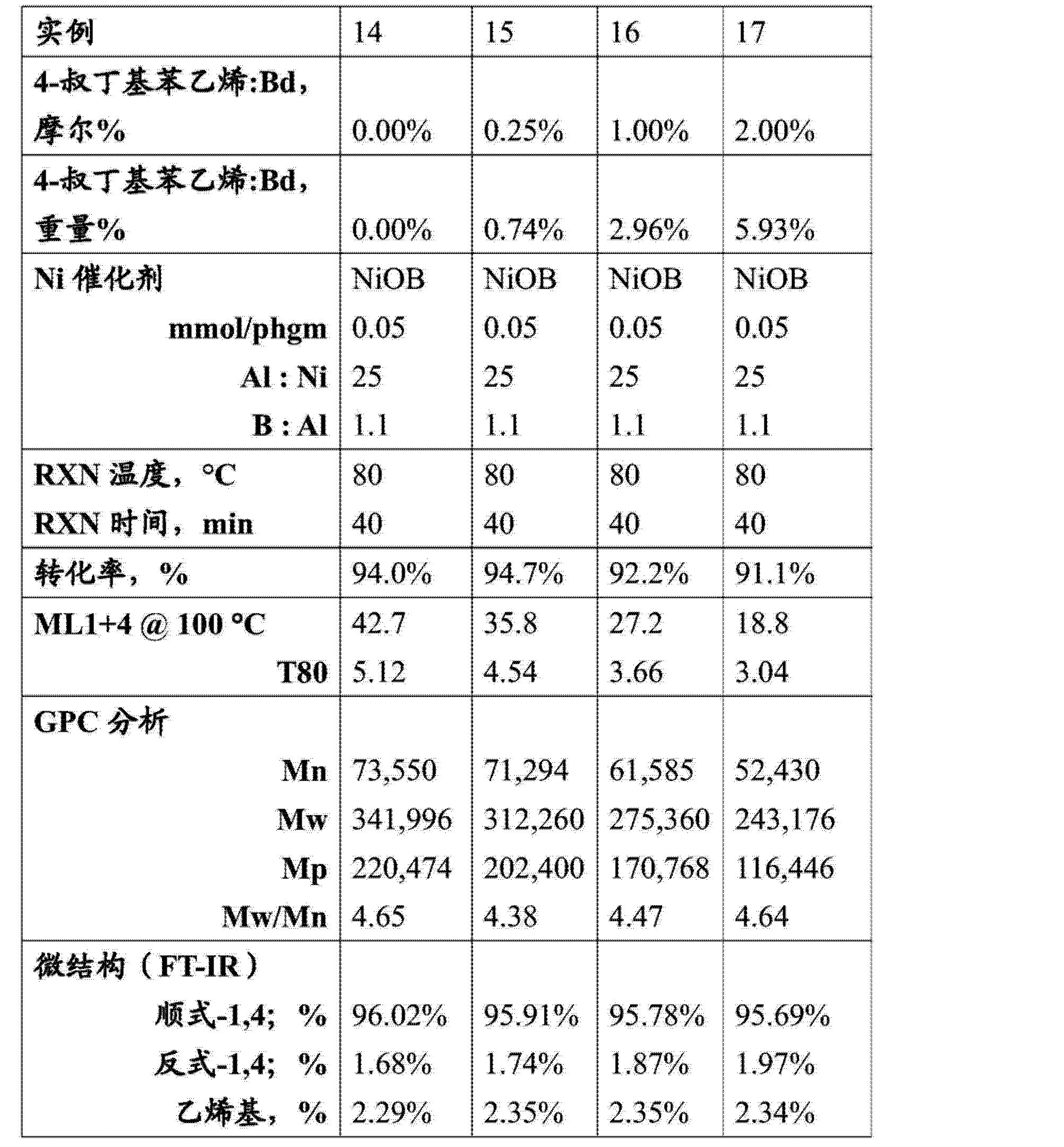 Figure CN103596997AD00231
