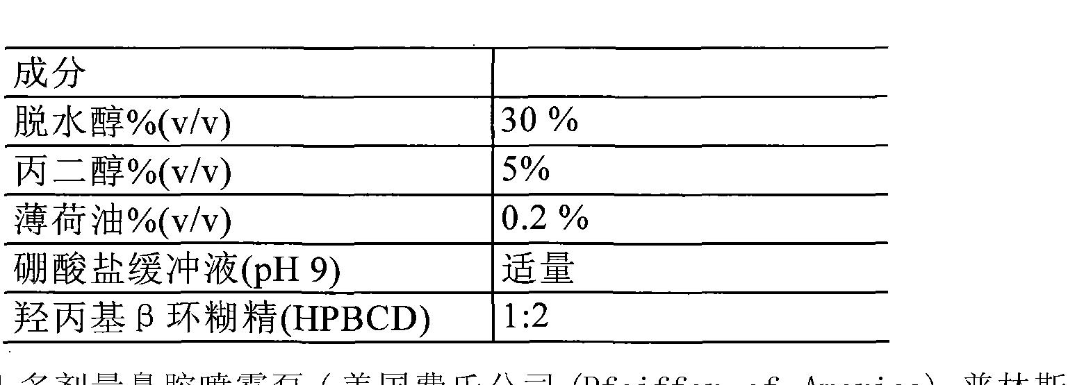 Figure CN101378735BD00421