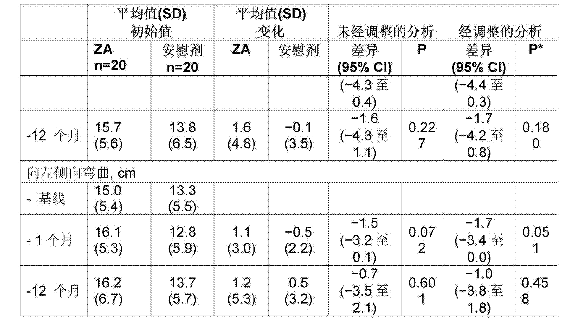 Figure CN106456610AD00501