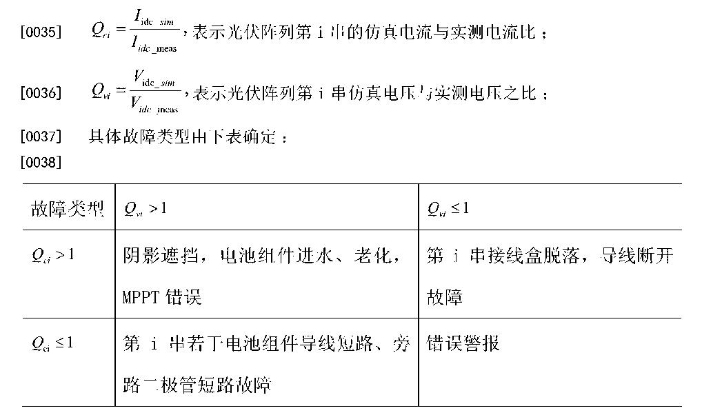 Figure CN104579166AD00071