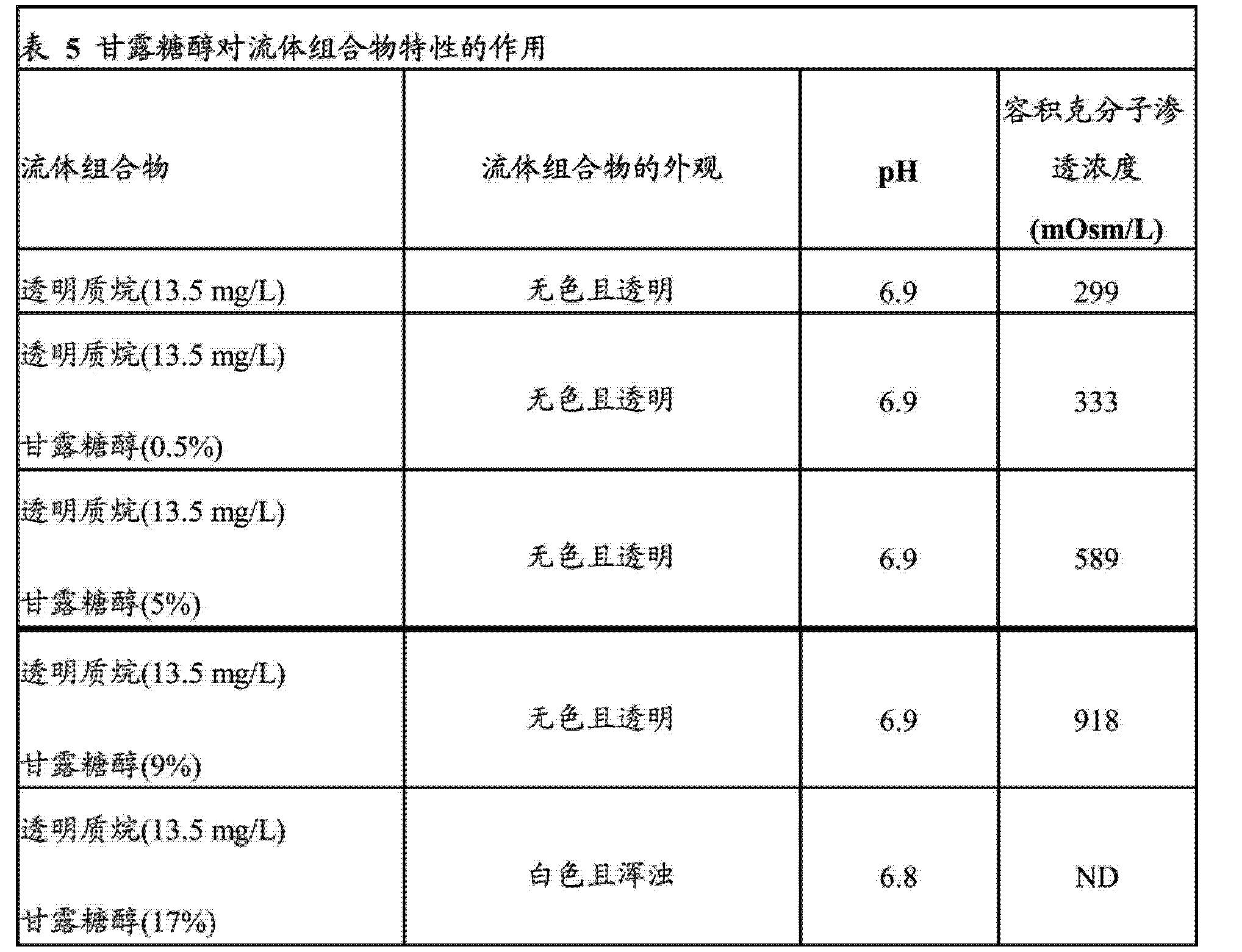 Figure CN102905677AD00491