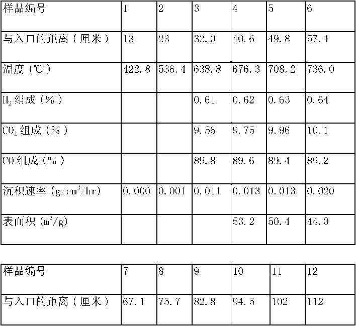 Figure CN104284861AD00232