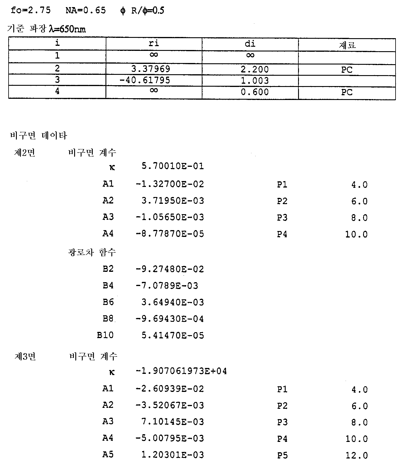 Figure 112000024108829-pat00010