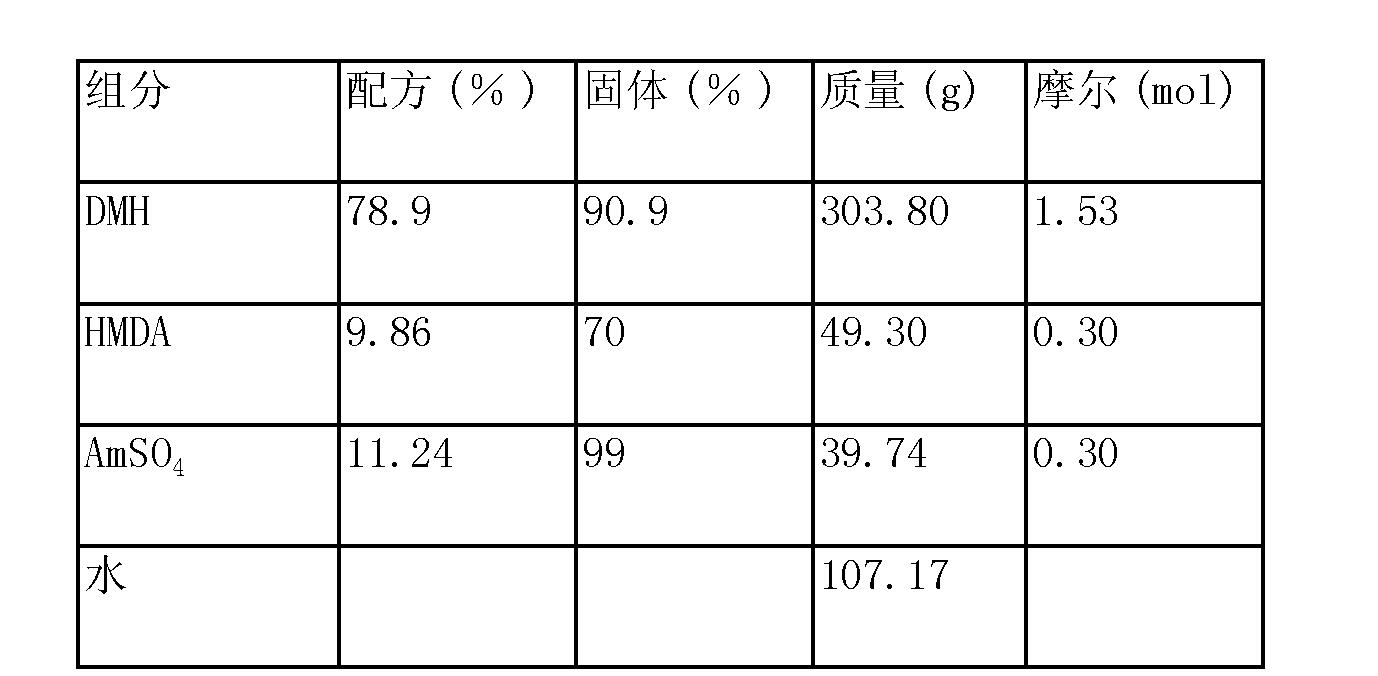 Figure CN104334567AD00222