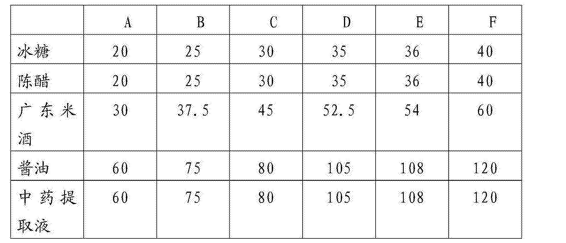 Figure CN106490610AD00071