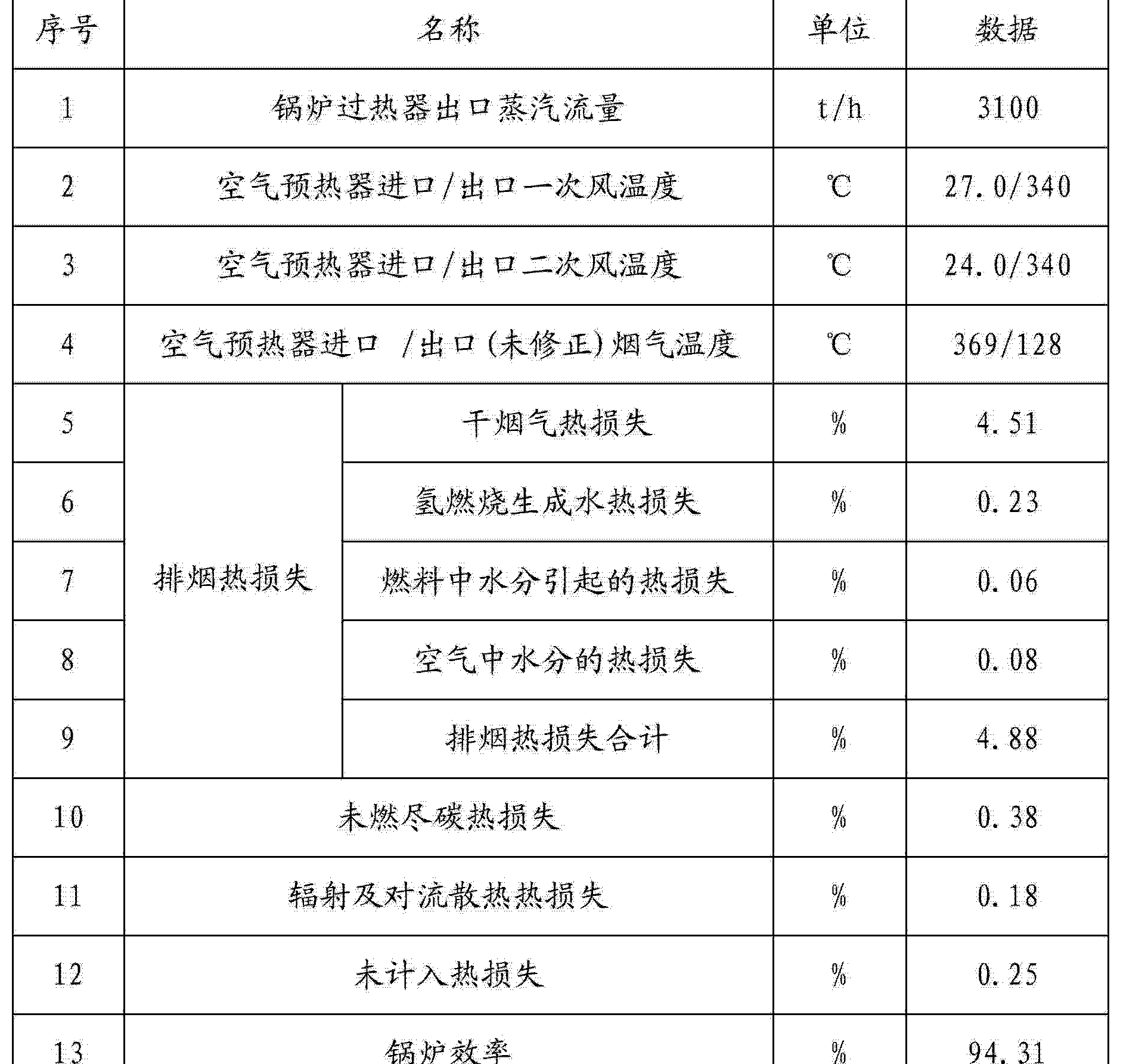 Figure CN102759097AD00041