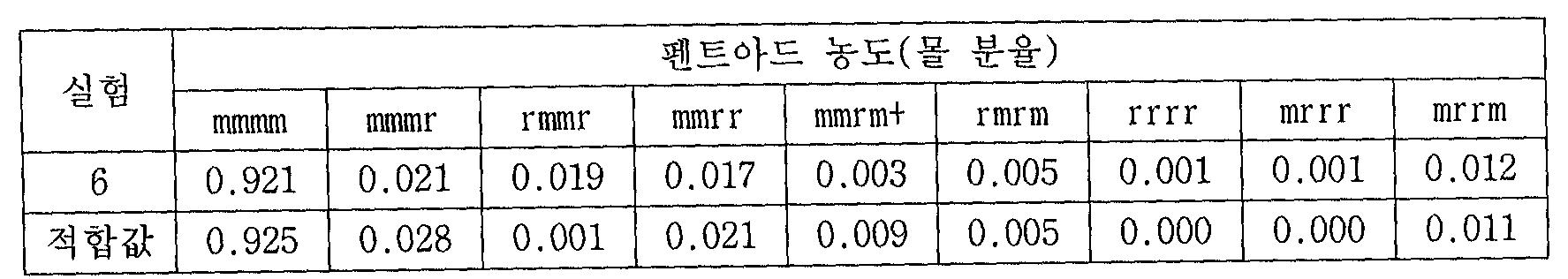 Figure 112007008248036-PCT00023