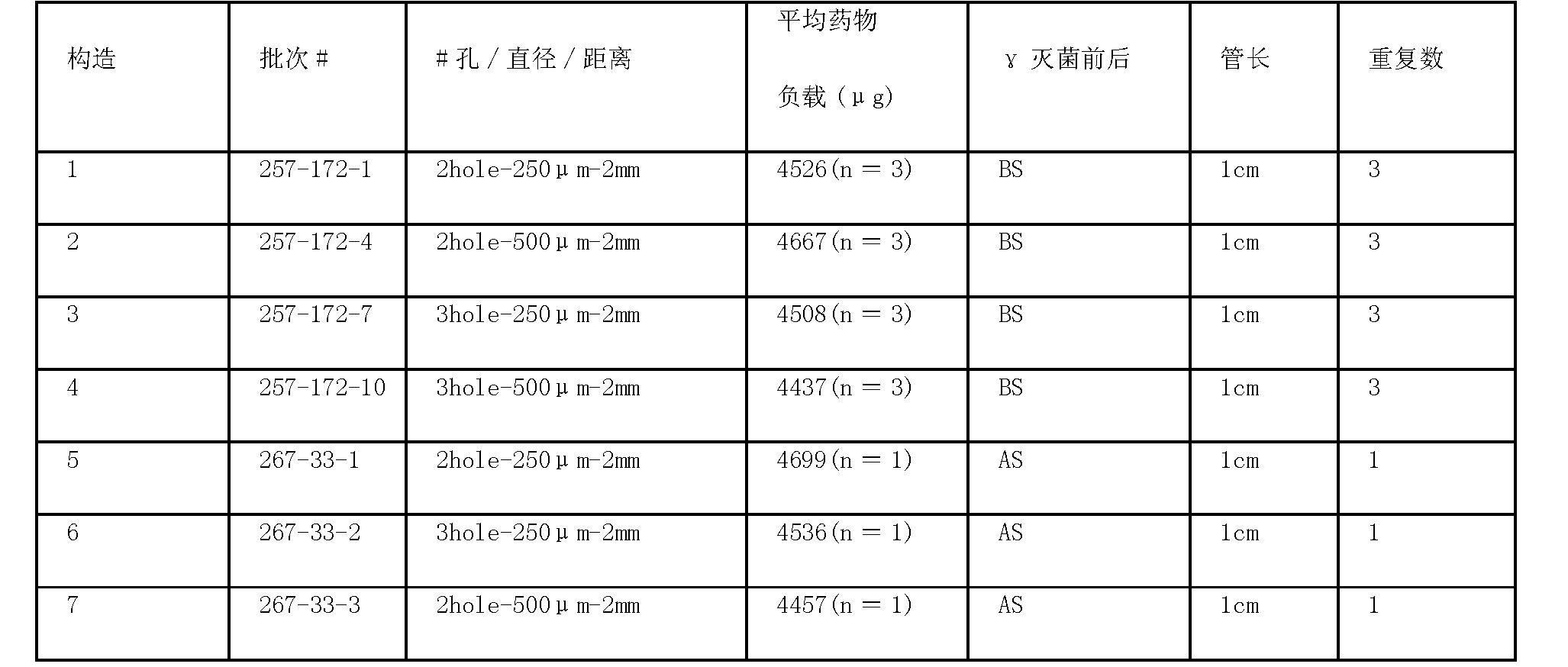 Figure CN1972678BD00241
