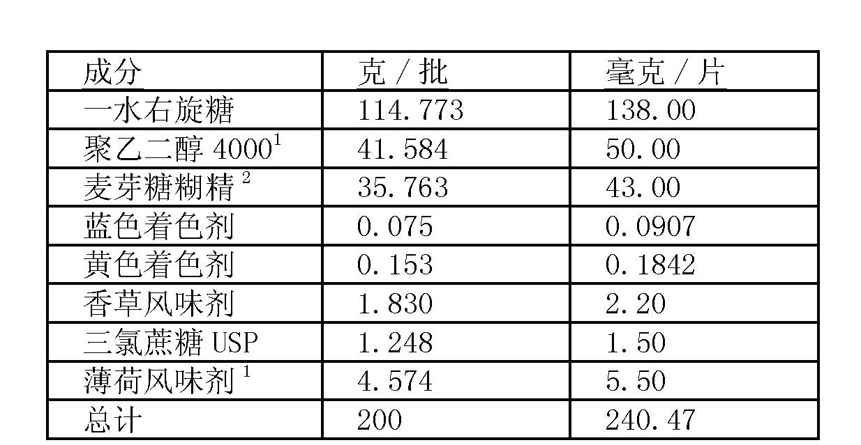 Figure CN102665692BD00231