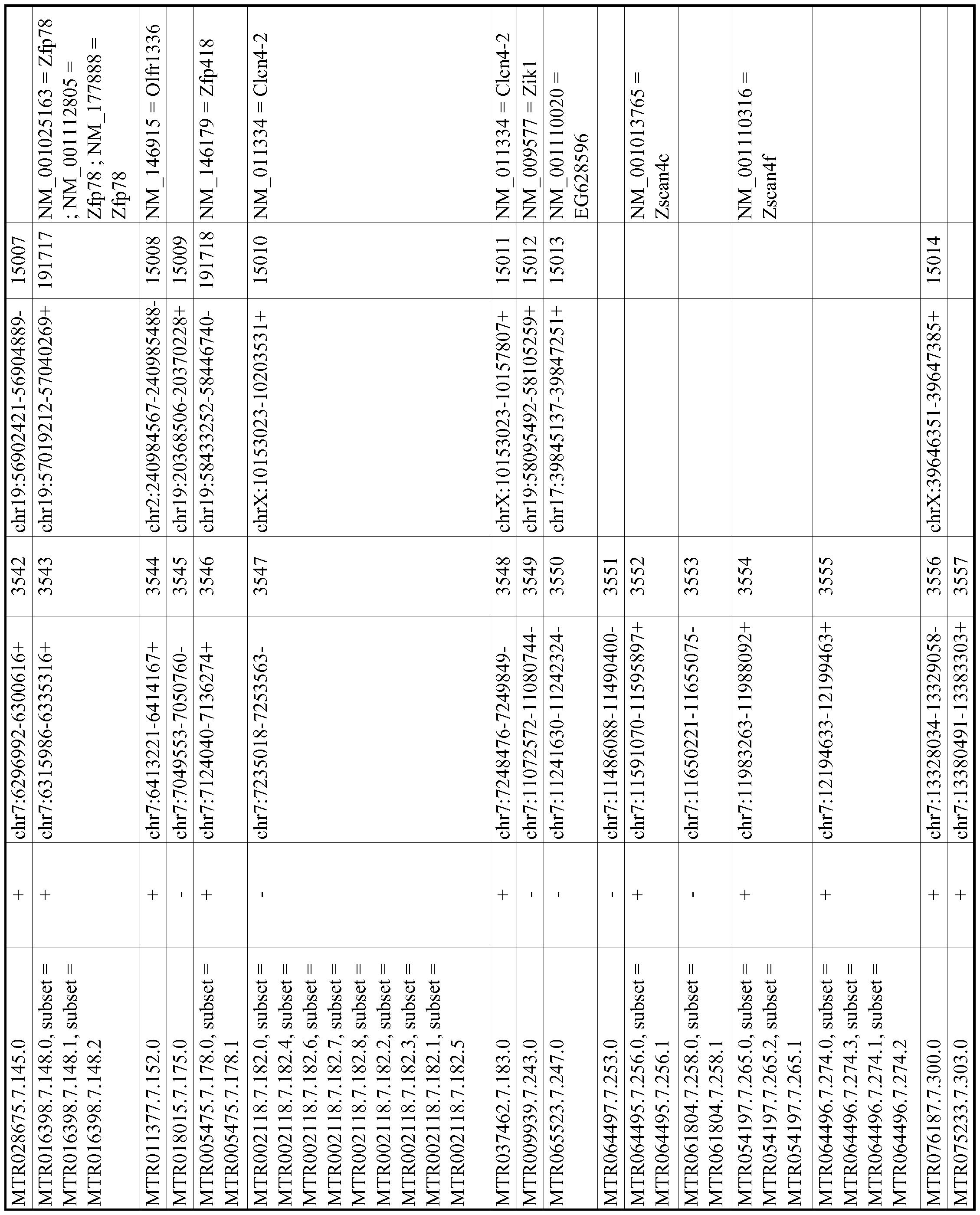 Figure imgf000693_0001