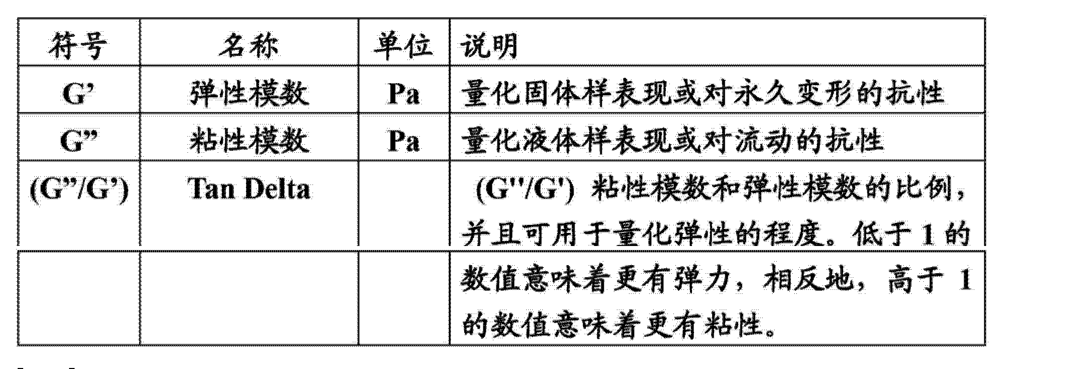Figure CN103285423AD00161