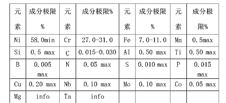 Figure CN103659169BD00121