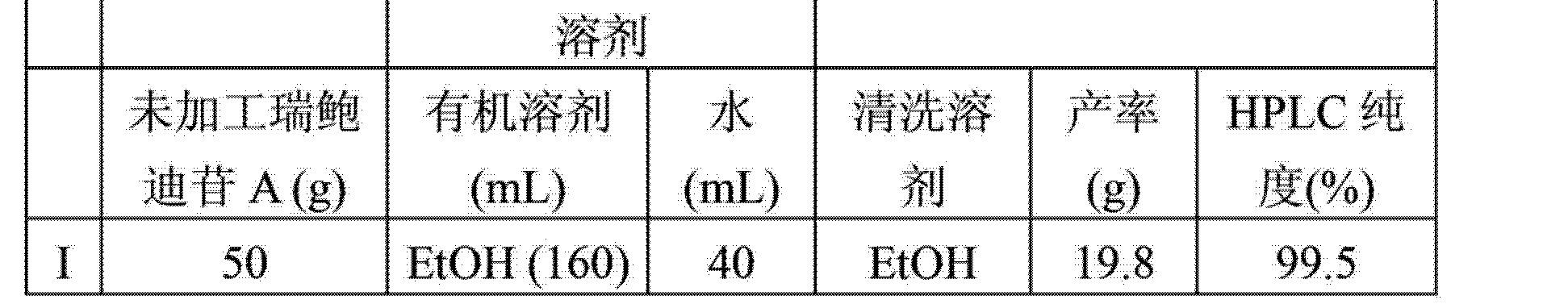 CN103393063A - Natural high-potency sweetener composition
