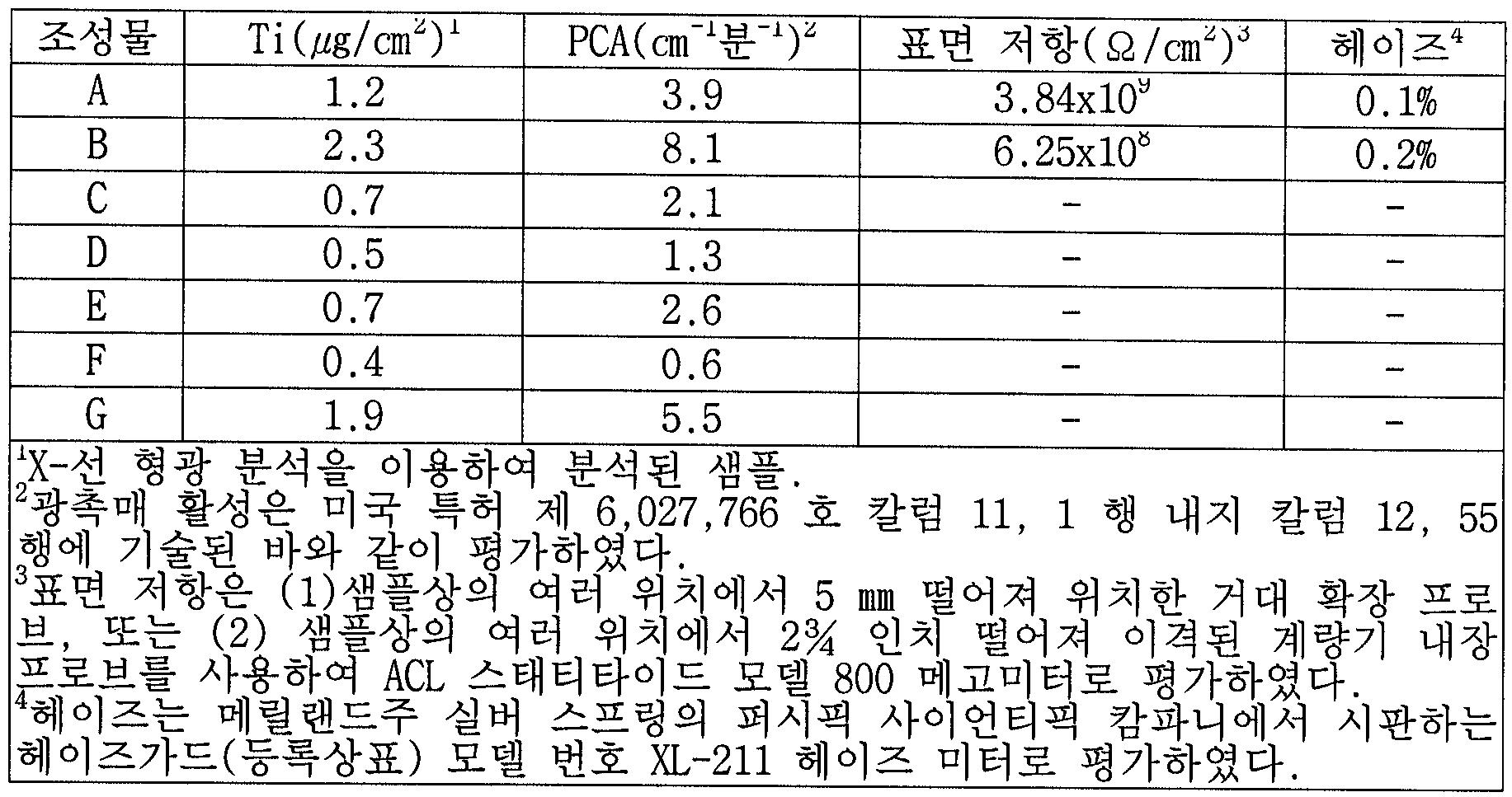 Figure 112006095661399-PCT00003
