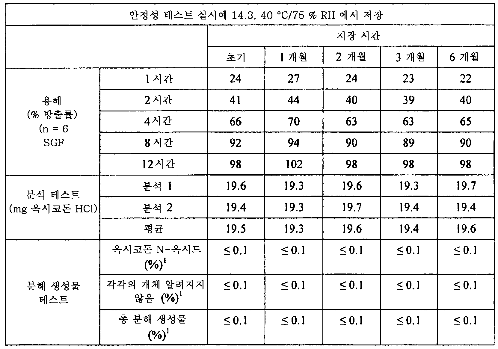 Figure 112011082183604-pat00064
