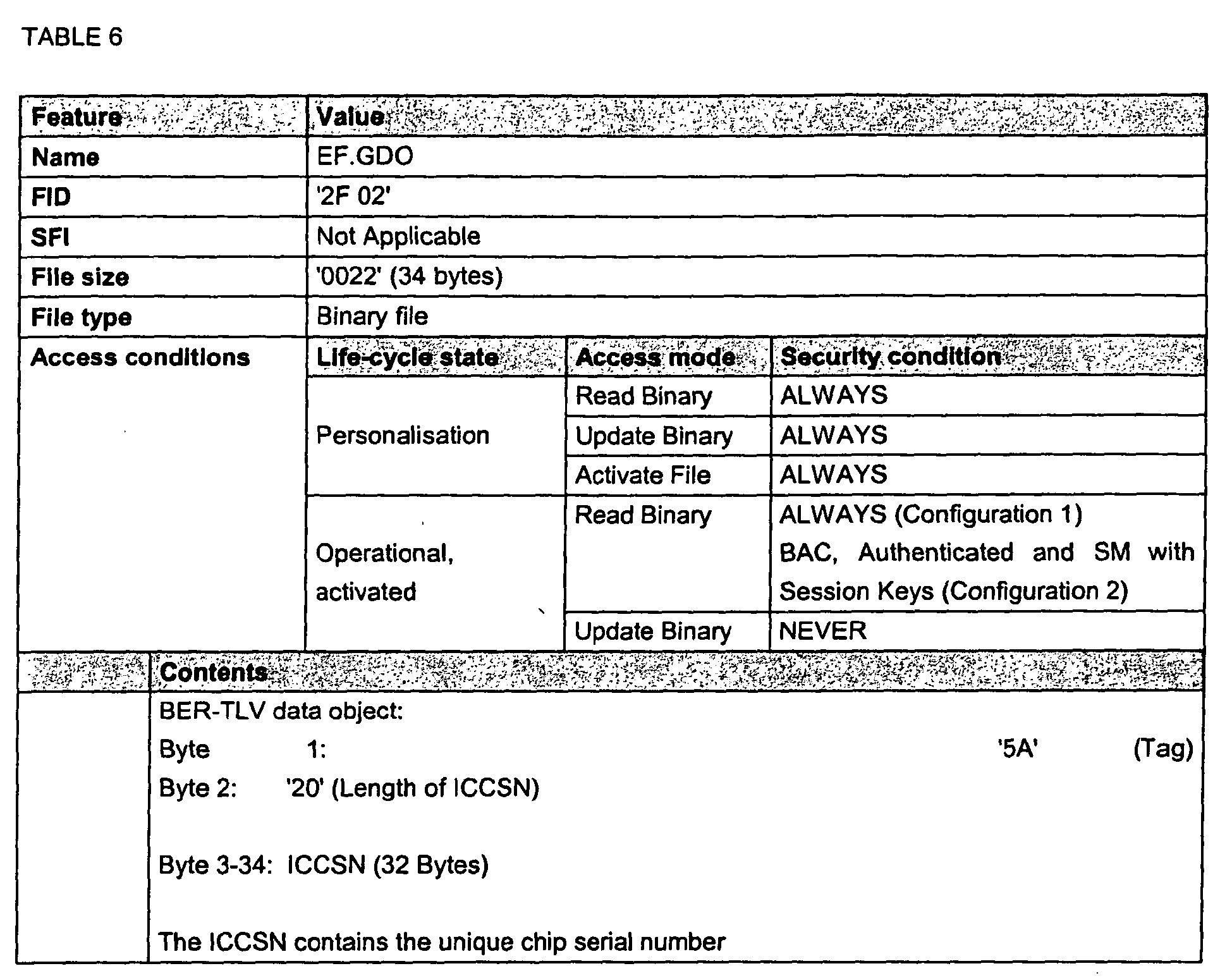 EP2386422A2 - Document and method of manufacturing same - Google Patents