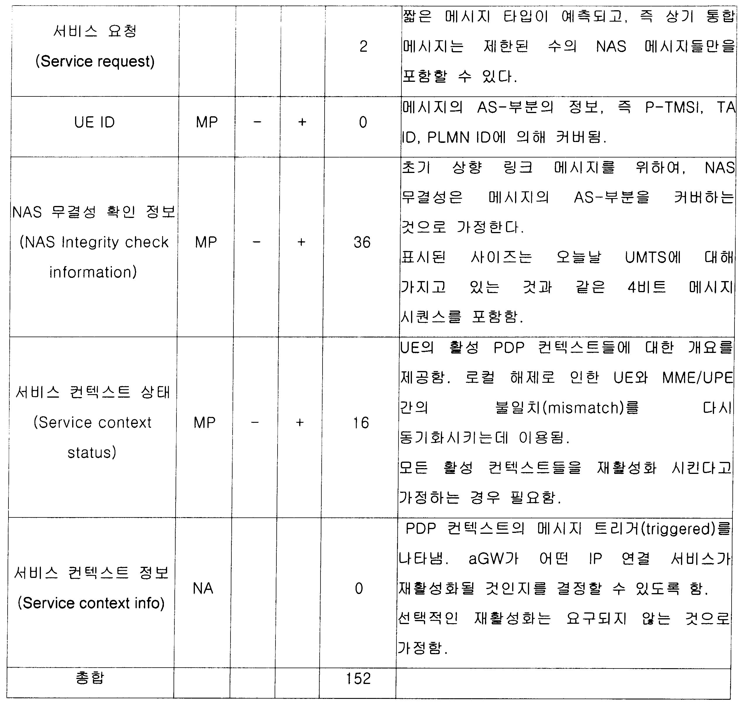 Figure 112007071077519-PAT00002