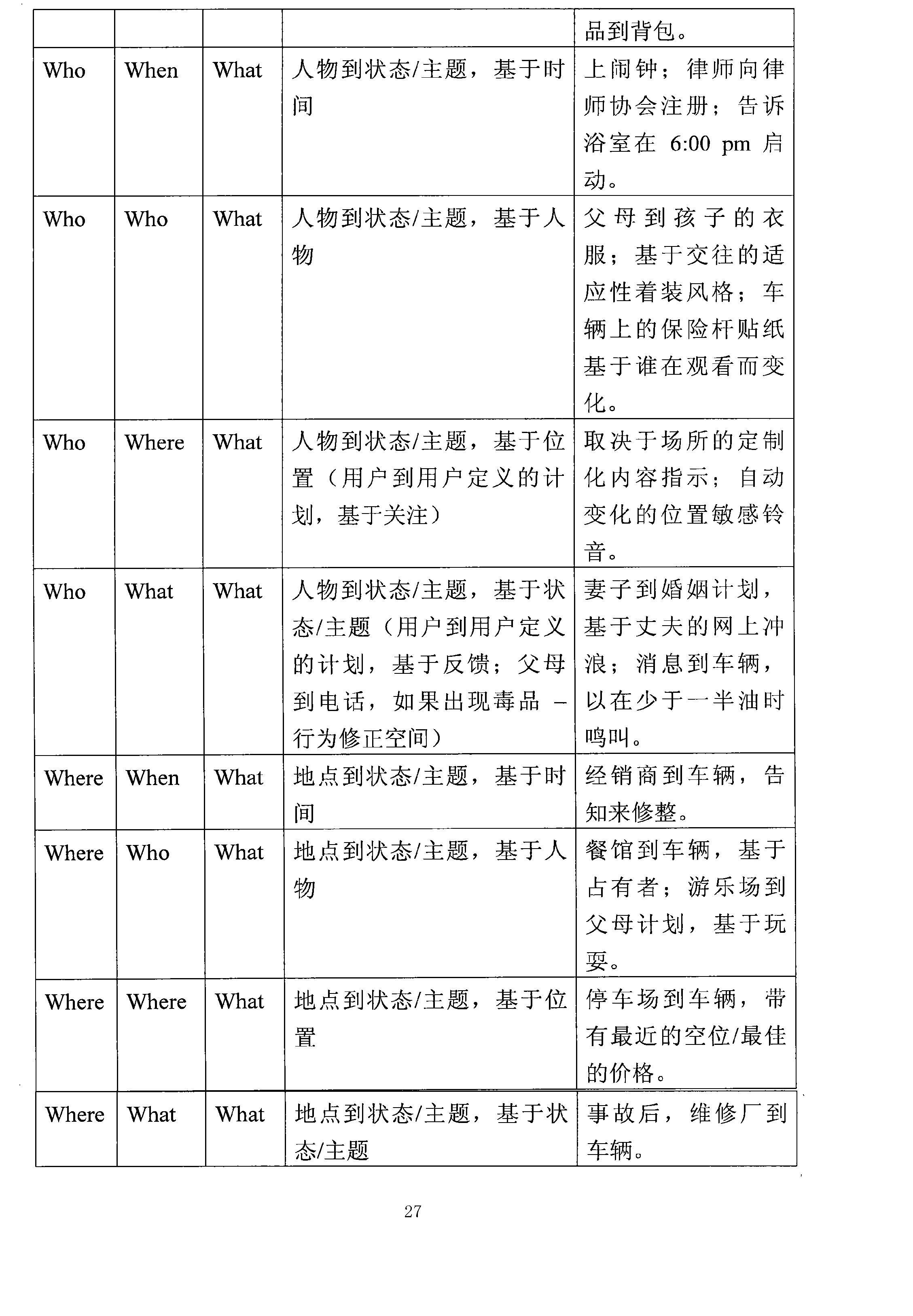 Figure CN101960795BD00271