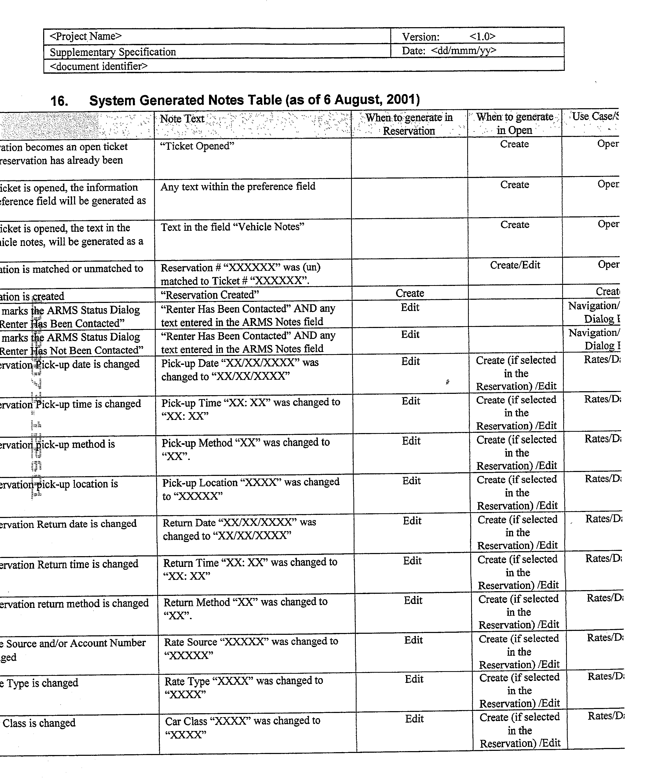 Figure US20030125992A1-20030703-P00596