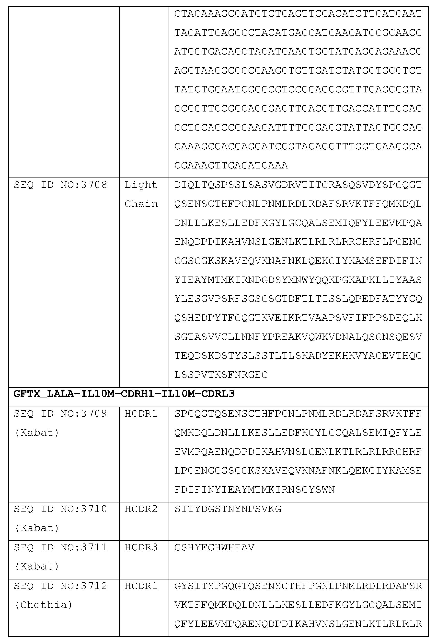 Figure imgf000561_0001