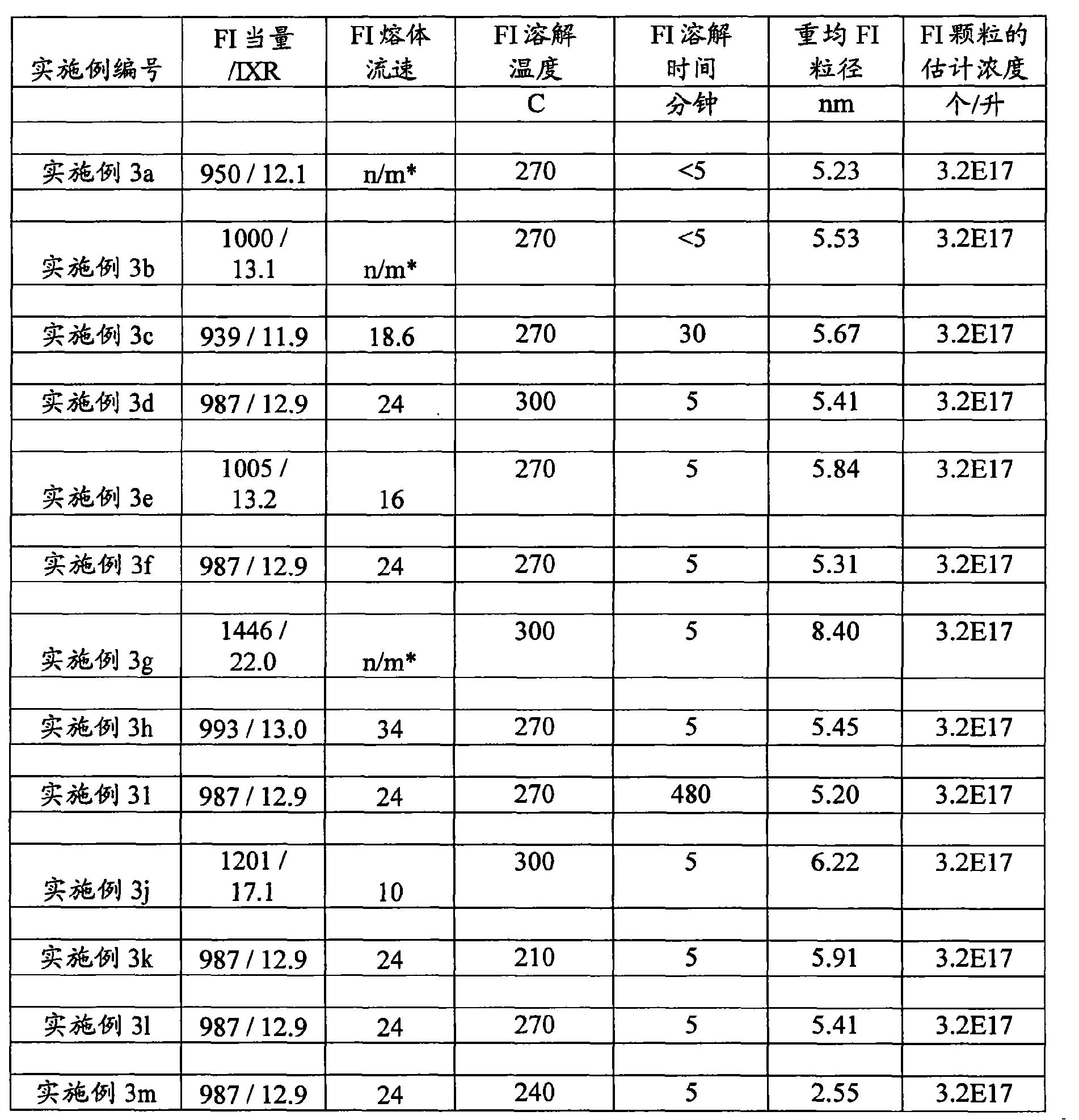 Figure CN102264779BD00221